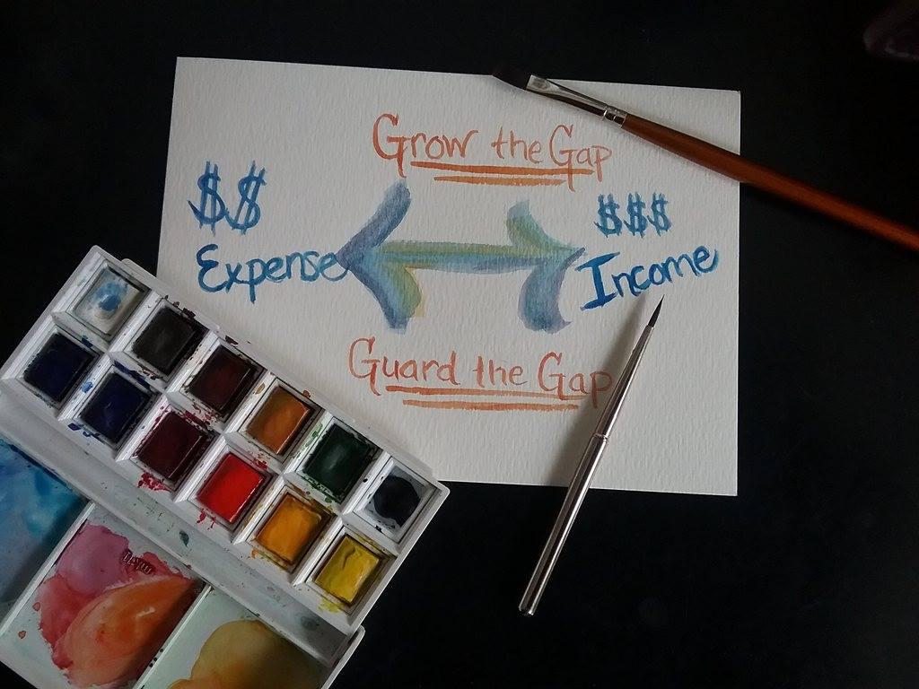 Grow the Gap: Guard the Gap