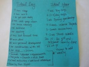 how to write out an ideal day plan